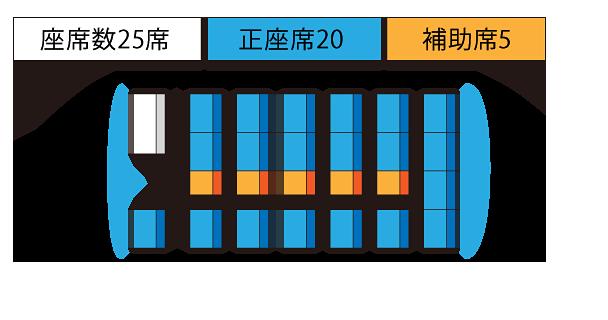 マイクロバス52
